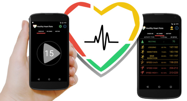 Bachamada – Healthy Heart Rate